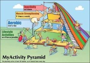 Atividade para Crianças em Pirâmide