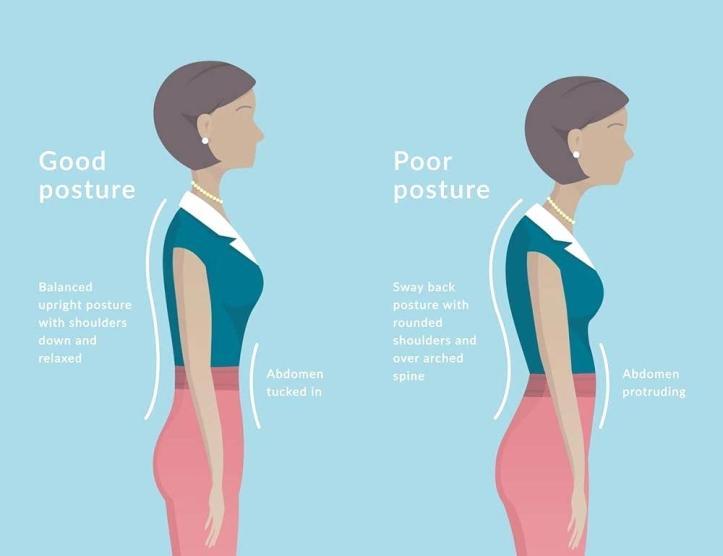 postura standing